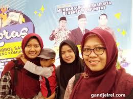 The report will show the number of real people and influencers. Sukseskan Sensus Penduduk 2020 Bps Ngobrol Santai Bareng Komunitas Di Semarang Gandjel Rel