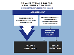 Sb 10 Pretrial Release And Detention Criminal_justice Sb10