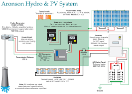 water rites page 2 of 3 home power magazine aronson hydro pv system schematic