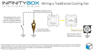 wiring a cooling fan • infinitybox picture of a diagram that shows how to wire a cooling fan trigger from an ecu