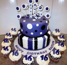 16th Birthday Party Ideas Boy Examples And Forms