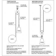 snatch block heavy duty single cargo c&r blocks pulley Snatch Block Diagrams snatch block heavy duty single cargo snatch block pulley diagrams