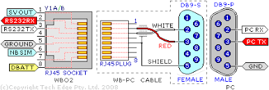 rs232 to rj45 wiring diagram wiring diagram rs232 to rj45 diagram wire