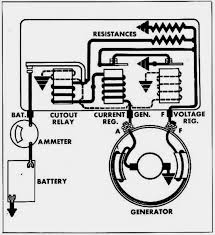 cub cadet starter generator wiring diagram wiring diagram delco starter generator cub cadet wiring diagram wiring schematicsvoltage regulator wiring cushman wiring diagrams farmall cub