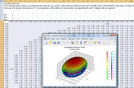 How To Make A 3d Chart In Excel 2010 Dplot Windows Software For Excel Users To Create