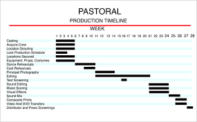 Film Production Calendar Template 5 Production Timeline Templates Excel Pdf Free Premium Templates