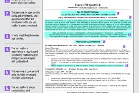 essay on employee privacy right in the workplace netsuite and custom dissertation proposal writing websites for university carpinteria rural friedrich
