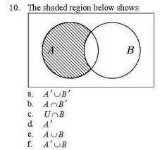 A Ub Venn Diagram Venn Diagrams Multiple Choice Quiz Bank By Dwight Swanson Tpt