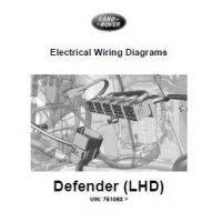 land rover discovery 2 td5 wiring diagram wiring diagram td5 blade type fuse box defender forum lr4x4 the land rover land rover discovery 2 td5 wiring diagram nodasystech source