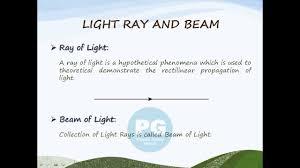 Parallel Beam Of Light Definition Light Ray Light Beam And Types Of Light Beam Ga_m Rfl06