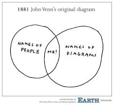 Pants Venn Diagram The Original Venn Diagram Is The Best Venn Diagram Matthew