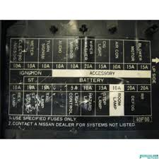 1991 nissan 240sx fuse box diagram 1991 image 1991 nissan 240sx fuse panel diagram jodebal com on 1991 nissan 240sx fuse box diagram