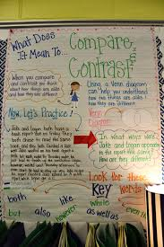 life in fifth grade compare and contrast compare and contrast