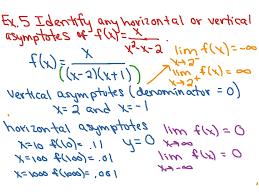 most viewed thumbnail hpc horizontal and vertical asymptotes