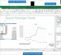 Whats New In Excel 2019 For Windows Excel