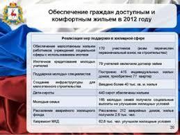 Отчет Губернатора о результатах деятельности Правительства  В 2012 году в области введено в эксплуатацию 1 5 миллиона квадратных метров жилья По объемам жилищного строительства она занимает 3 е место среди регионов