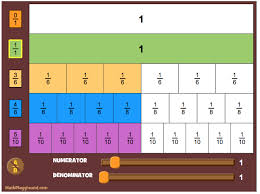 Equivalent Fractions Bars Chart Pin By Miss Penny Maths On Equivalent Fractions Fraction