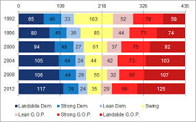 Us House Seating Chart As Swing Districts Dwindle Can A Divided House Stand The