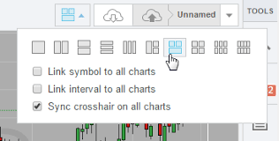 A New Multi Chart Layout Tradingview Blog