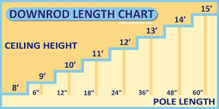 chart showing correct length downrod for 8 to 15 foot ceiling