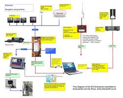 panbo the marine electronics hub more i m e good work takes time enterprise wiring diagram crop