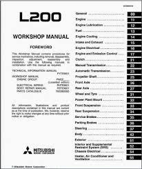 2002 mitsubishi eclipse wiring diagram picture not lossing mitsubishi l200 pdf workshop manuals mitsubishi eclipse radio wiring diagram 2001 mitsubishi eclipse spyder radio wiring