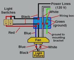 fan pull chain switch wiring diagram complete wiring diagrams \u2022 3-Way Switch Wiring ceiling fan pull chain light switch wiring diagram techrush me rh releaseganji net 7 wire pull