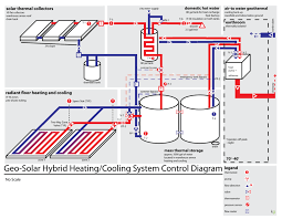 wiring diagram thermostat heat pump images lennox heat pump radiant floor heating wiring diagram diagrams
