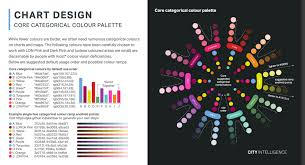 What Are Data Visualization Style Guidelines Data