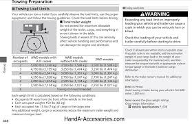 genuine honda pilot accessories factory honda accessories Installing Trailer Wiring Harness On Honda Pilot genuine honda atf cooler for 4wd honda pilot honda pilot atf cooler includes cooler and all parts needed for installation installing trailer wiring harness on honda pilot
