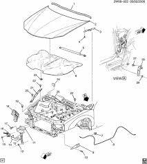 1997 pontiac grand prix fog light wiring diagram 1997 discover jeep patriot hood release location