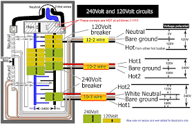 breaker box wiring diagram simple design amp sub panel grounding inside