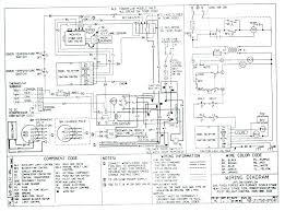 rheem vs carrier air conditioner home design ideas rheem vs goodman seer 5 ton ac straight cool split