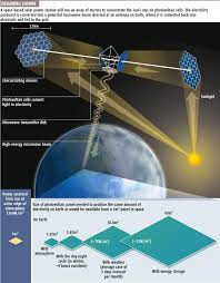 short sharp science will obama pursue space based solar power will obama pursue space based solar power