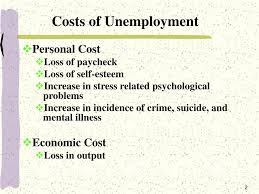 Cost Of Unemployment Ppt Unemployment And Inflation Powerpoint Presentation