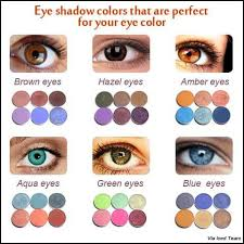 eyes choosing a shadow that maximizes your eye color
