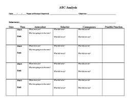 Abc Behavior Chart A B C Behavior Chart