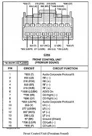 wiring diagram 2003 ford explorer radio wiring diagram new free