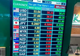 Money Conversion Chart Pesos To Dollars Forex Rate Peso To Dollar Xe Currency Converter 1 Usd To