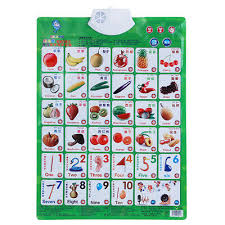 Baby Learning Chart Baby Toddler Educational Wall Hang Poster Phonic Sound Chart