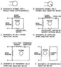 electrical and electronic drawing industrial controls 18 symbols for a single phase motor a general use b shaded pole and schematics of single phase motors c split phase d capacitor start