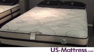 simmons beautyrest recharge review. Modren Simmons Beautyrest Recharge Manorville Luxury Firm Pillow Top Mattress  Mattresses Simmons  On Simmons Review