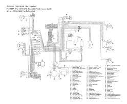 yamaha champ wiring diagram the structural wiring diagram • yamaha 50cc scooter wiring diagram wiring diagram third level rh 13 12 12 jacobwinterstein com yamaha