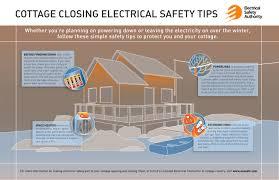 cottage safety tips esasafe cottage closing safety tips