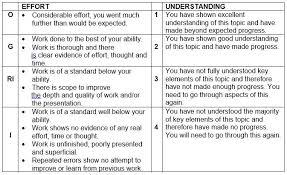schools in britain essay inclusion