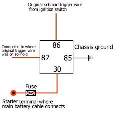 s4 starter relay for dummies alfa romeo bulletin board forums throughout wiring diagram
