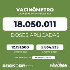 Secretaria de Estado da Saúde de São Paulo - Verifizierte Seite