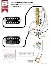 humbuckers volume tone way switch wiring  wiring diagram 2 humbuckers 1 volume tone 5 way switch wiring on 2 humbuckers 1 volume