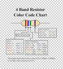 Resistor Ohm Chart Electronic Color Code Resistor Electronics Chart Ohm Png