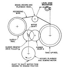 magnetic recording equipment on silvertone single pickup wiring diagram